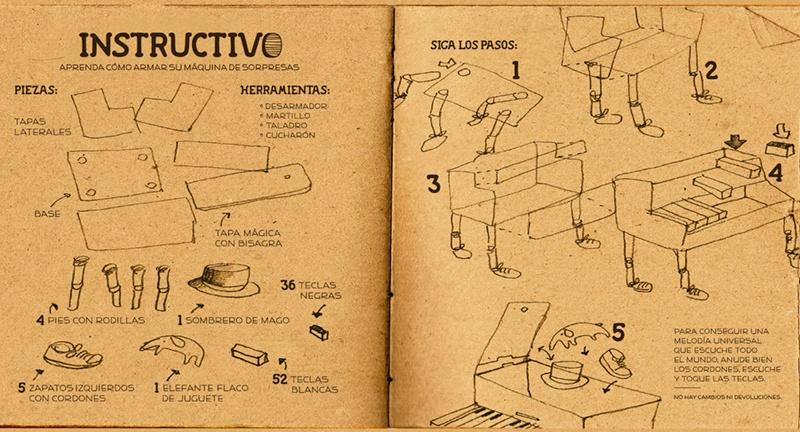 La maquina de sorpresas 3, Cyls editores, Mariana Alcantara
